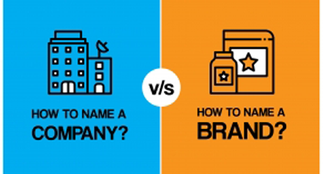 HOW TO NAME A COMPANY VS. HOW TO NAME A BRAND?